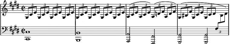 Les arpèges décomposent les harmoniques